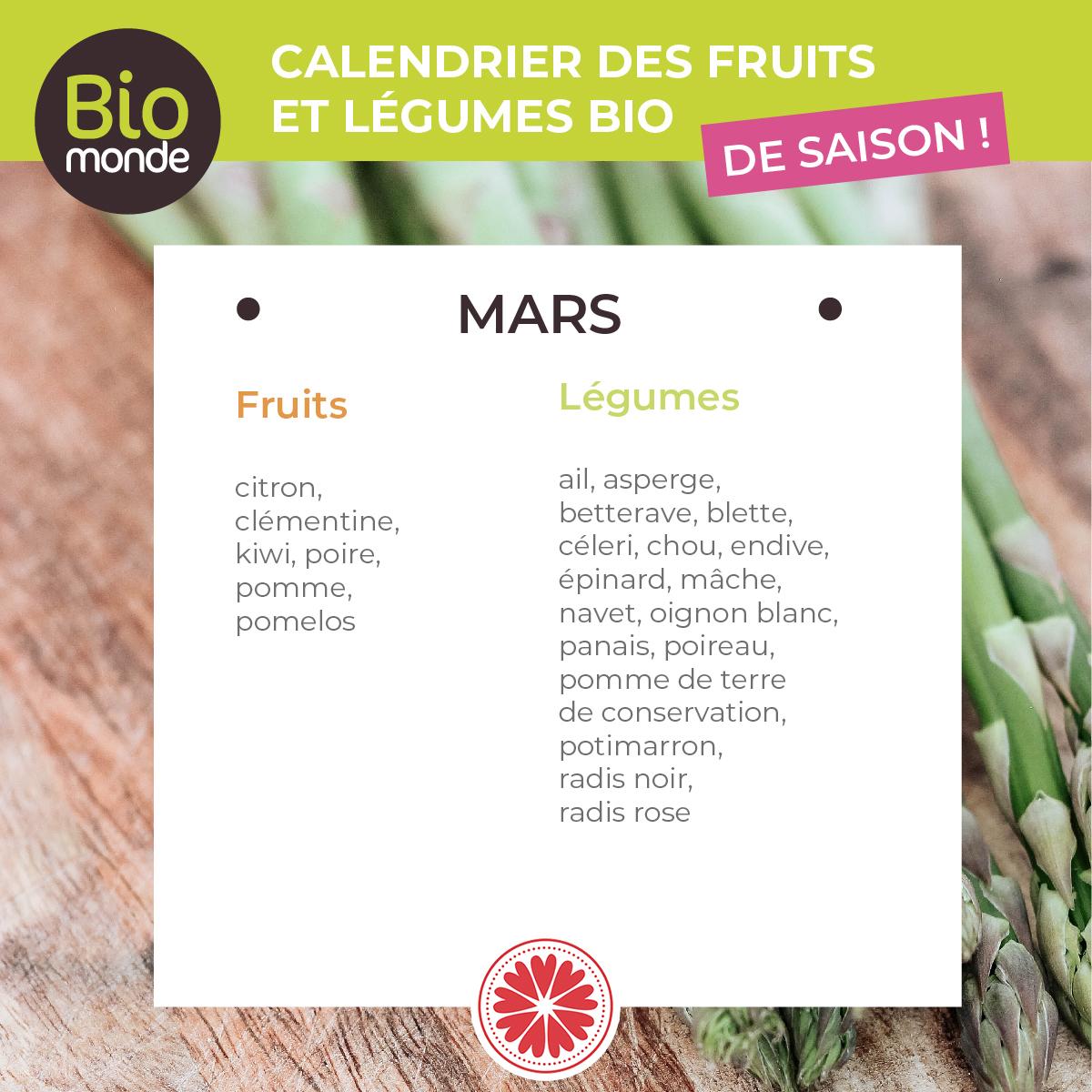 Calendrier fruits et légumes de saison le beaupré biomonde